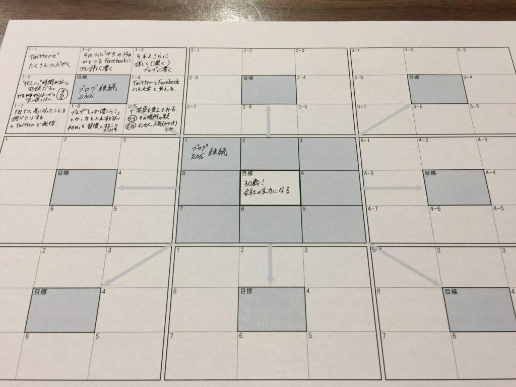 自作の目標達成用紙に書き込んだところ